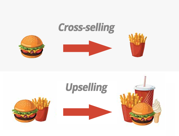 up-selling-y-cross-selling.png